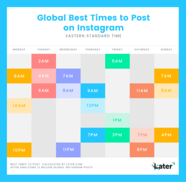 best time to post on instagram chart
