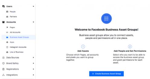 Create a business asset group - Socially Powerful