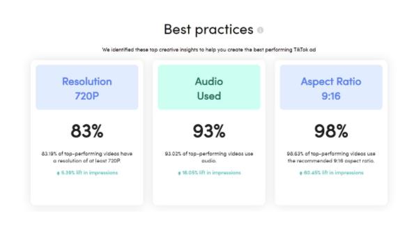 new creative performance insights